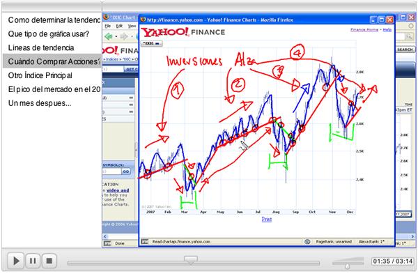 mercado de derivados japon